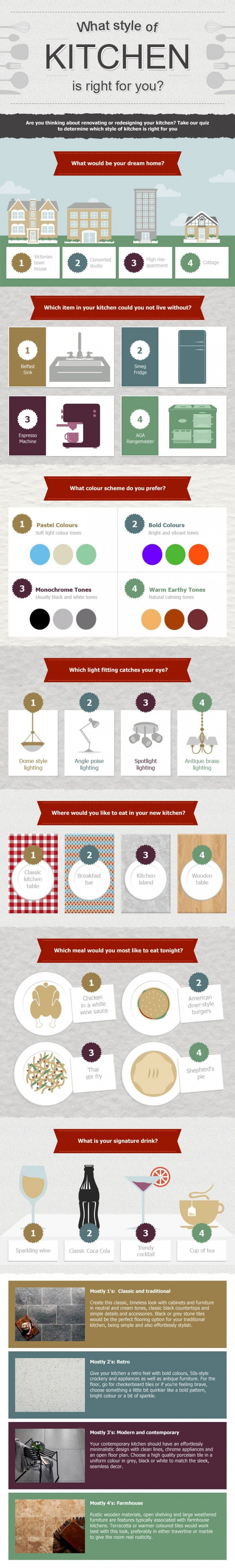 kitchen-renovations-infographic